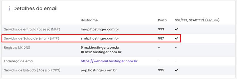 detalhes de email da hostinger