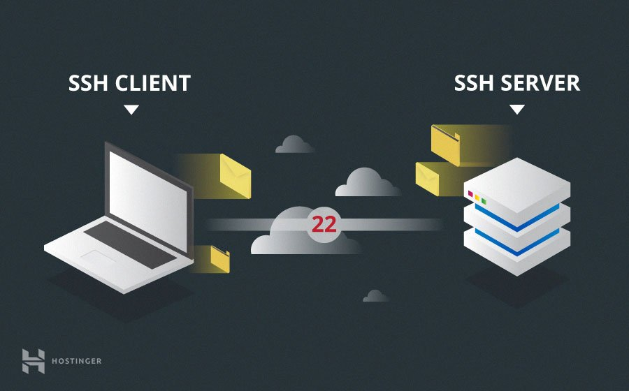 ssh-cliente-servidor-hostinger