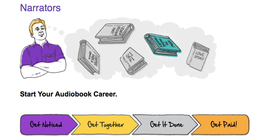 be a speaker or narrator of online books and earn money on the internet