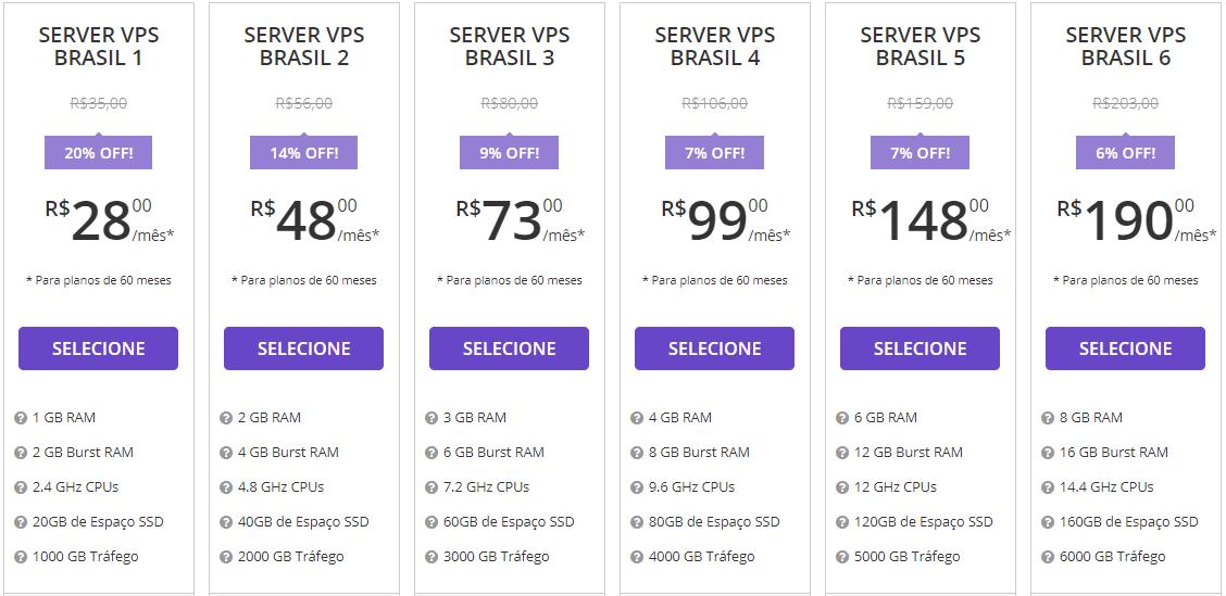 planos de hospedagem servidor VPS na Hostinger