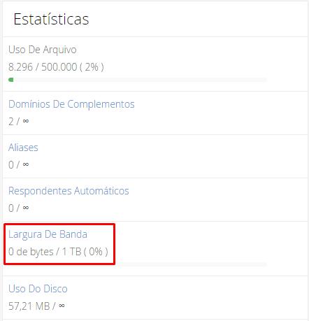 tela de estatísticas do cpanel com informações de uso de largura de banda