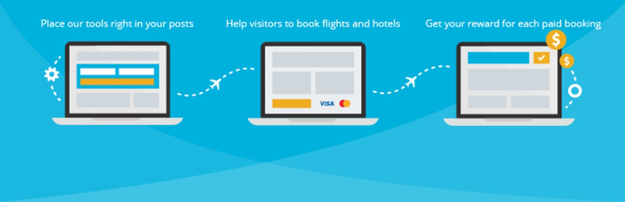 plugin travelpayouts