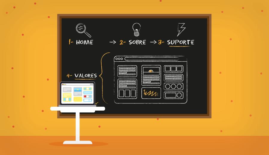 Qual página usar na estrutura de um site profissional para empresas?