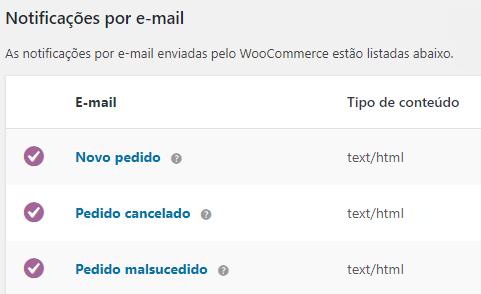 configurar notificacoes-magento