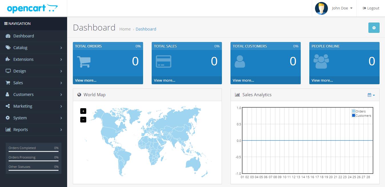 dashboard de admin do opencart