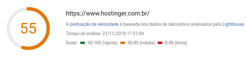 velocidade da Hostinger