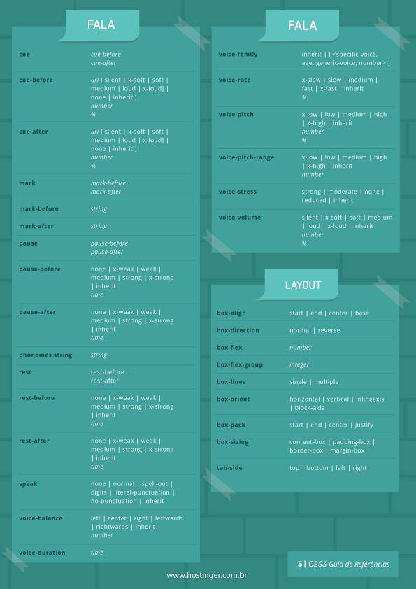 css pdf completo com códigos