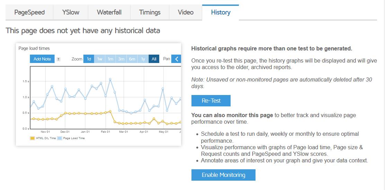 resultados de históricos de teste velocidade site