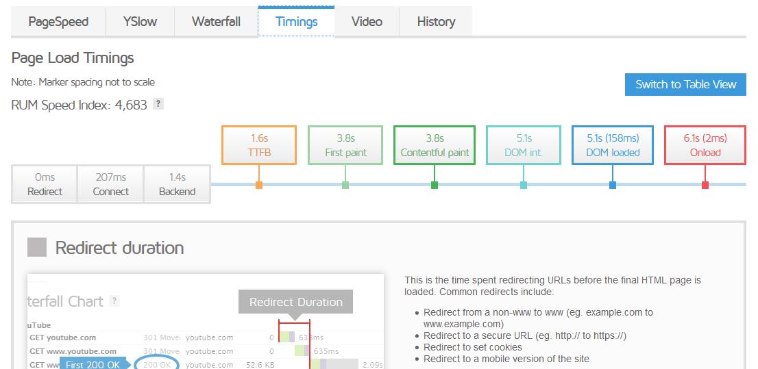 resultados timing de teste de velocidade de página
