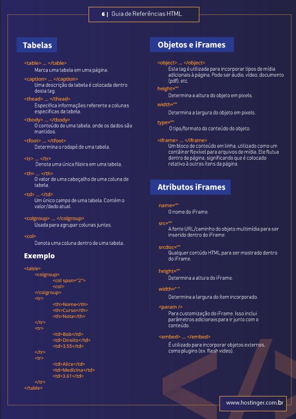 códigos em html para usar no seu projeto online