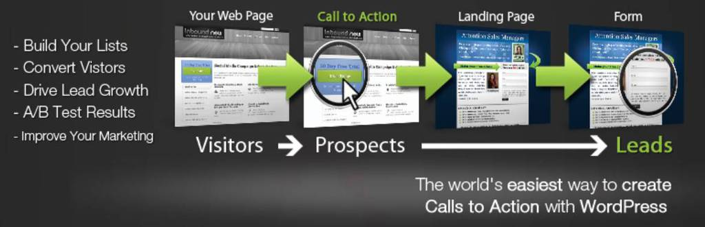Explicação de como opera o plugin WordPress Calls-to-Action