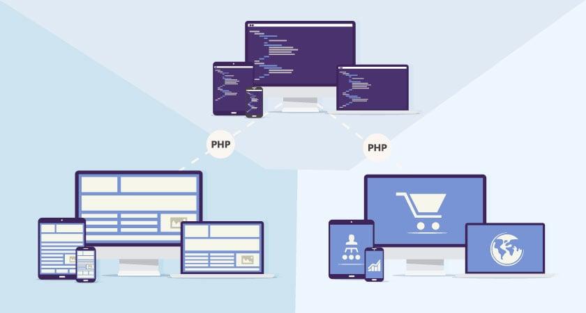Imagem ilustra diferentes modos de utilização da linguagem PHP