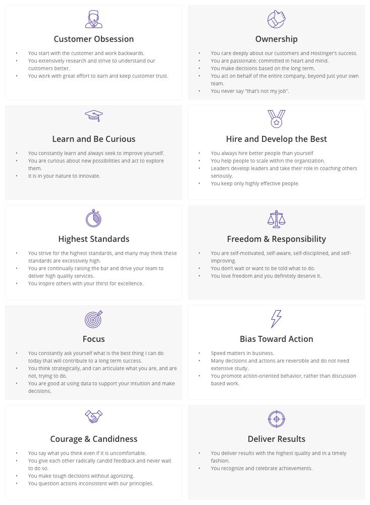 princípios e valores da hostinger em inglês